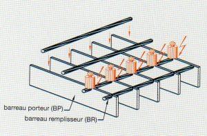 caillebotis electroforg 300x197 - Caillebotis