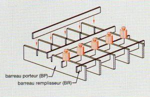 caillebotis pressé dessin 300x194 - Caillebotis